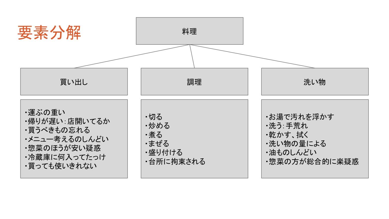 ホットクック図解1