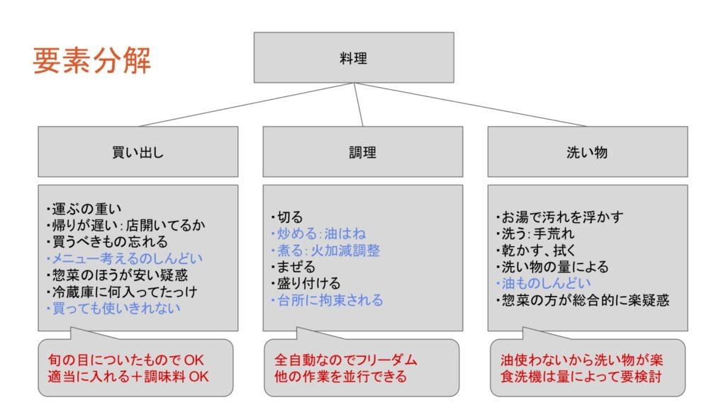 ホットクック図解3